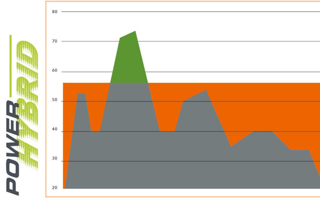 Hamm_Power-Hybrid_Tabelle-11-17.indd