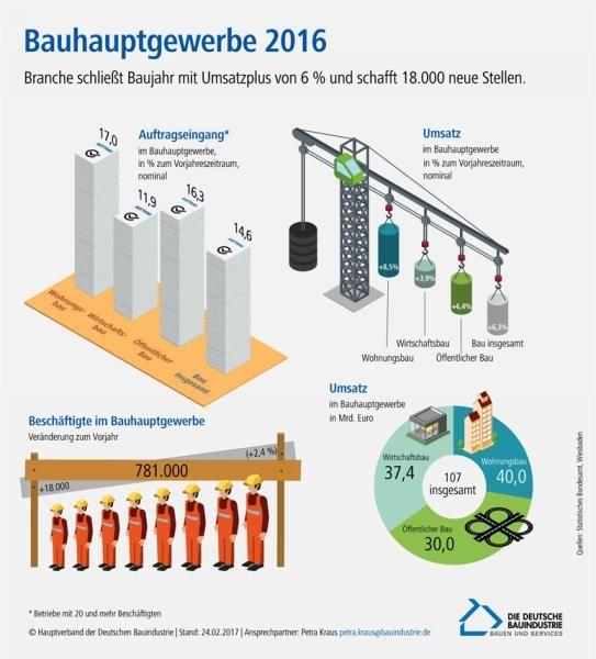Bauindustrie (1)_web