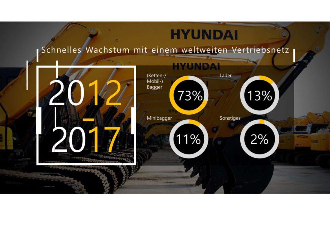 Hyundai_07-1